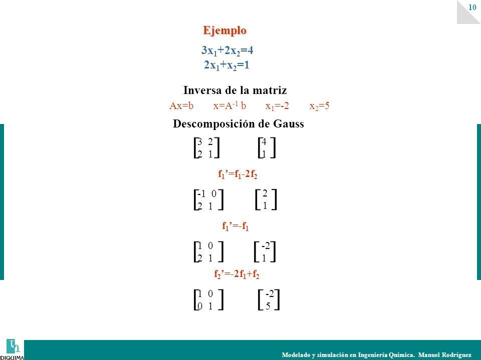 [ ] [ ] [ ] [ ] [ ] [ ] [ ] [ ] Ejemplo 3x1+2x2=4 2x1+x2=1